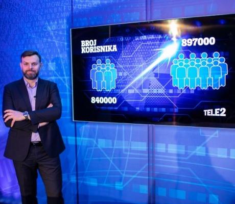 Rezultati poslovanja Tele2 za 2018. godinu