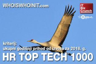 Najboljih 1000 hrvatskih visoko-tehnoloških tvrtki po kriteriju PRIHODA OD IZVOZA za 2018. godinu