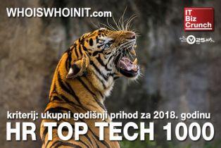 Najboljih 1000 hrvatskih visoko-tehnoloških tvrtki po kriteriju PRIHODA za 2018. godinu