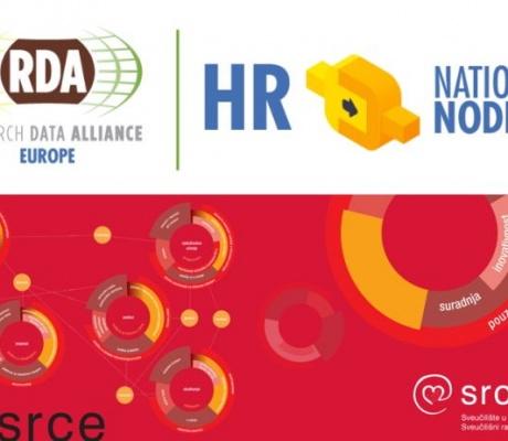Srce postalo nacionalni Research Data Alliance čvor