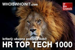 Najboljih 1000 hrvatskih visoko-tehnoloških tvrtki po kriteriju dobiti