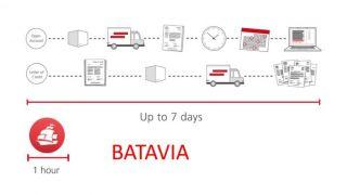 Uspješne prve transakcije na blockchain platformi Batavia
